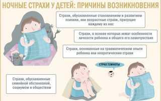 Ночные истерики у ребенка+10-10