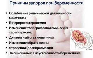 Урчание в животе при беременности